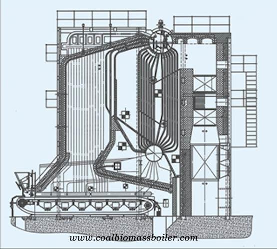 Structural Instruction diagram of SHL Coal fired boiler