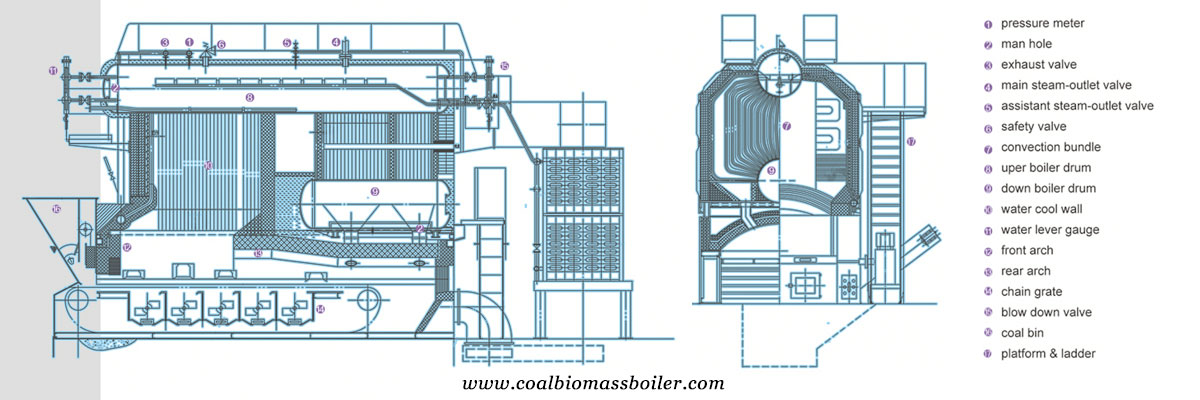 Diagram Of A Coal Boiler - House Wiring Diagram Symbols •