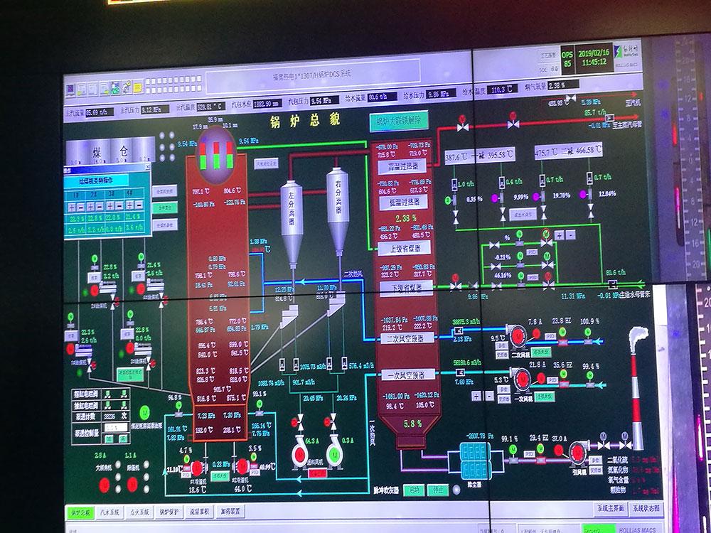 Visit Coal CFB Boiler User Taishan Group